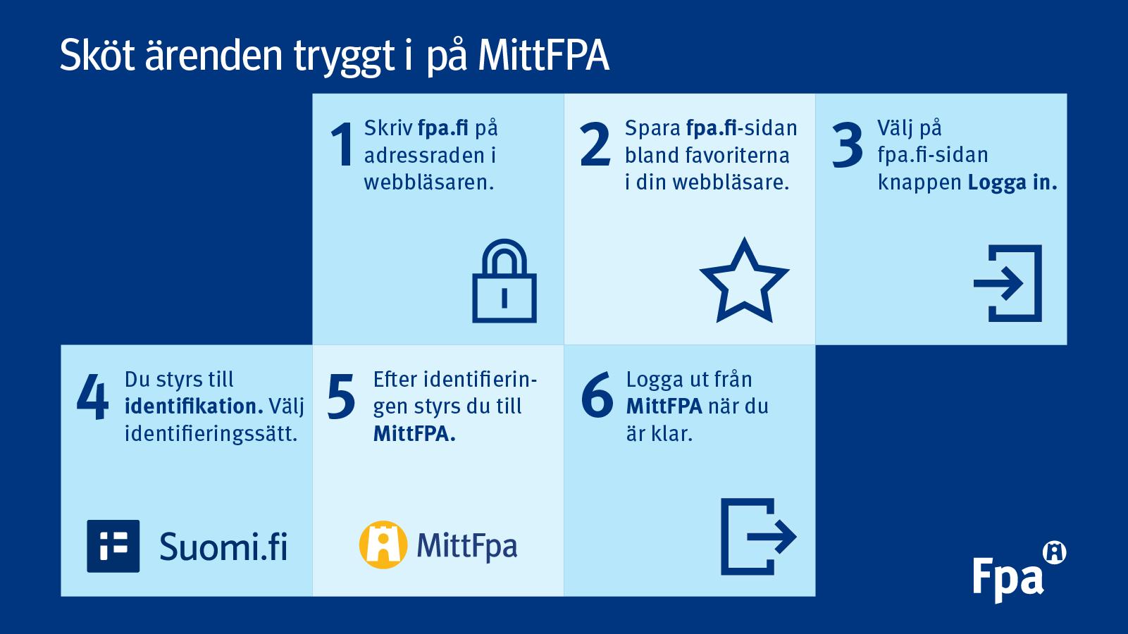 Sköt ärenden tryggt i på MittFPA.